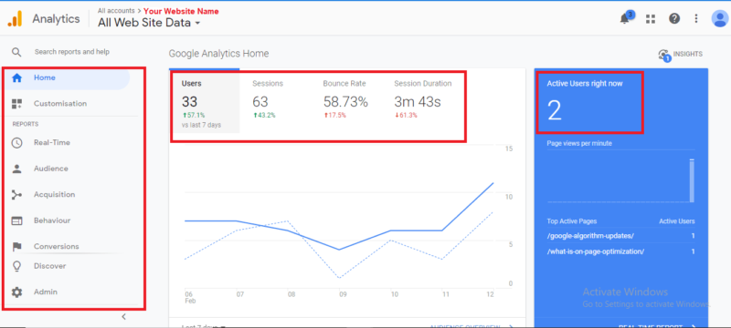 Google Analytics Elements